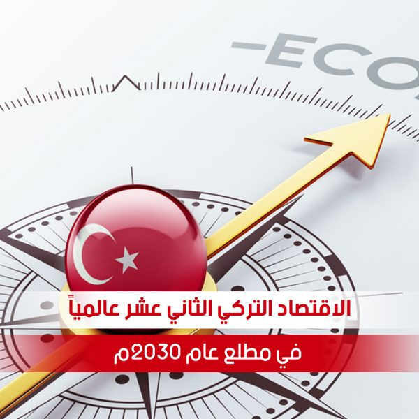The 12th Turkish economy globally in 2030
