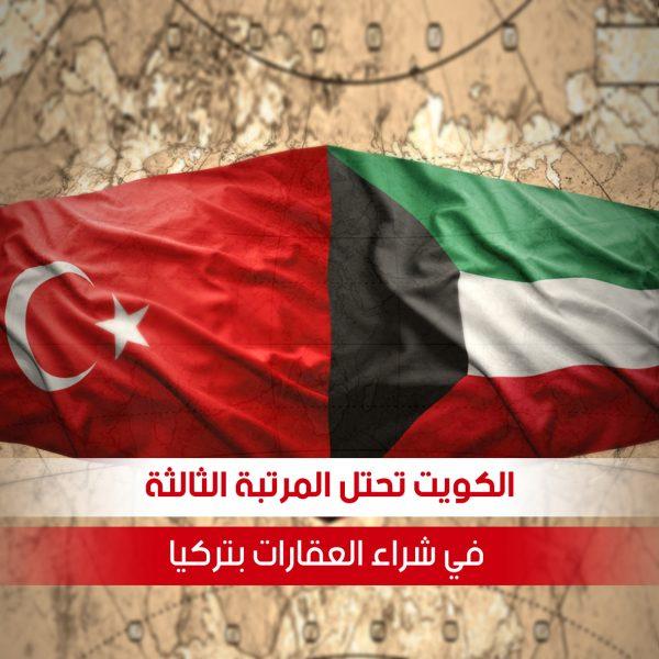 Kuwait ranks third in buying real estate in Turkey