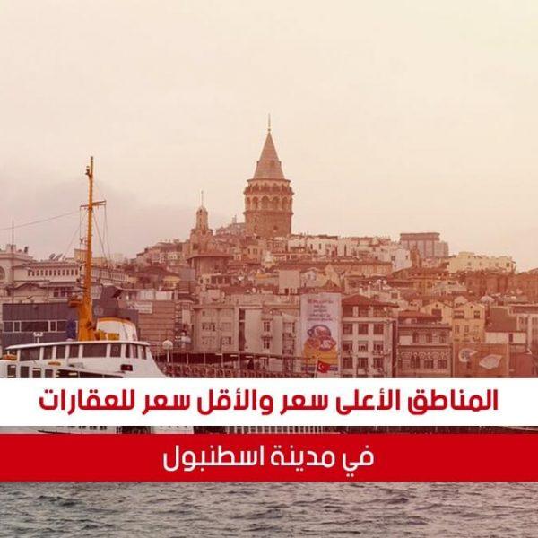 المناطق الأعلى والأقل سعراً للعقارات بإسطنبول