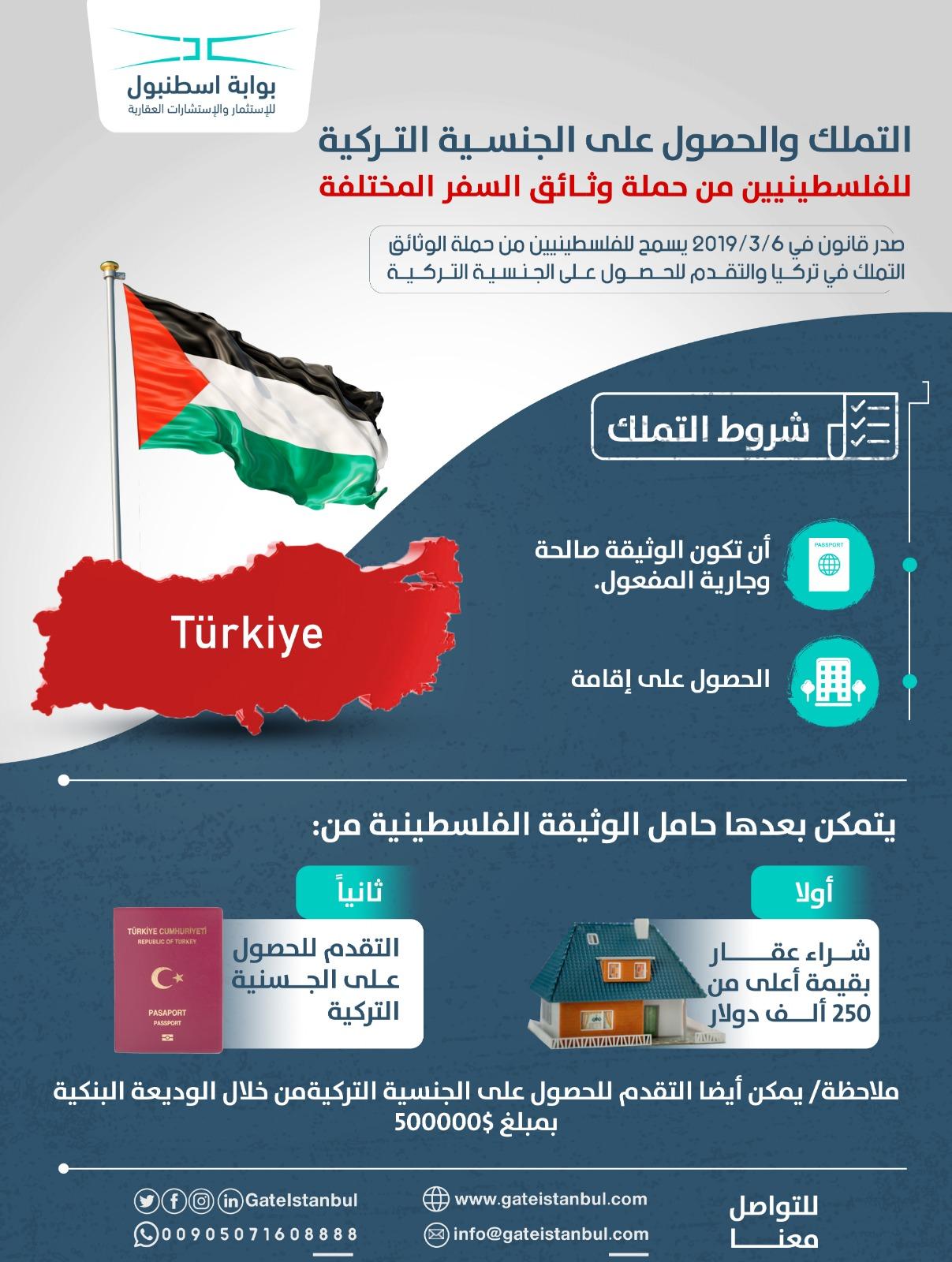 التملك والحصول على الجنسية التركية للفلسطينين من حملة وثائق السفر المختلفة