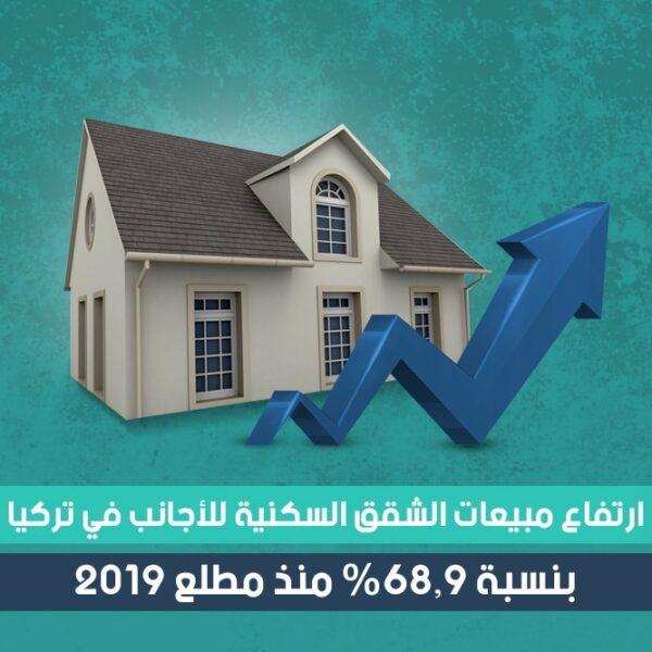 تجارة الشقق السكنية في تركيا للأجانب تشهد ارتفاعاً في المبيعات منذ مطلع 2019