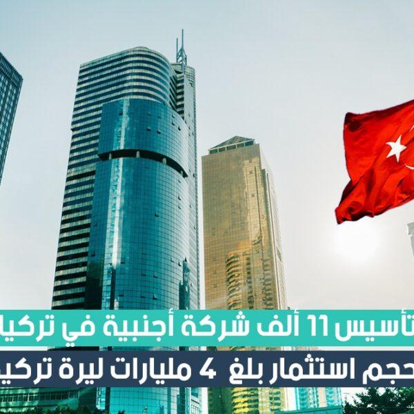 تأسيس 11 ألف شركة أجنبية في تركيا خلال 10 أشهر من العام 2019
