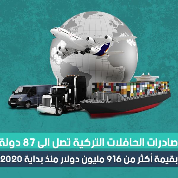 أكثر من 916 مليون دولار صادرات الحافلات التركية
