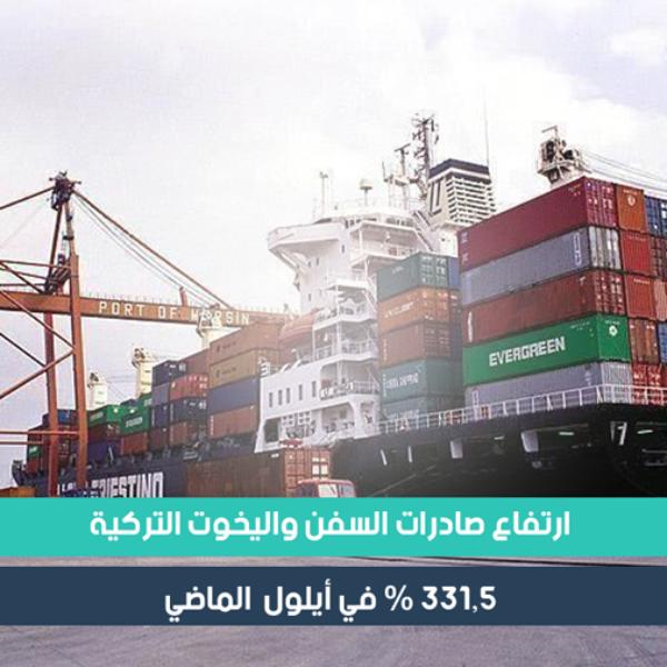 ارتفاع صادرات السفن واليخوت التركية 331.5 % في أيلول  الماضي