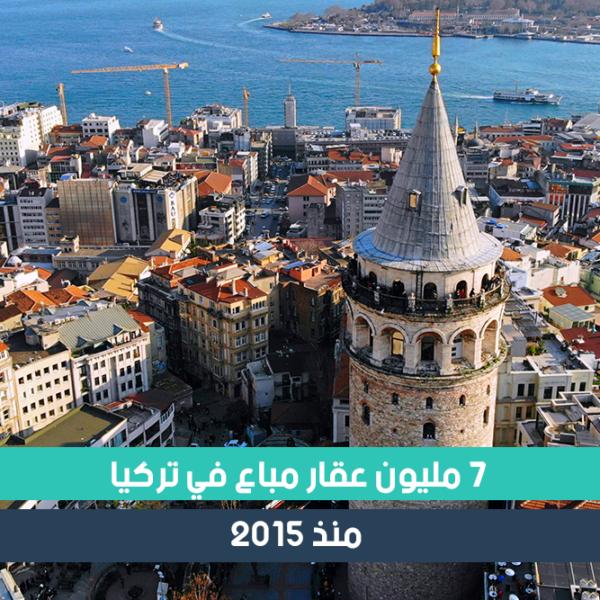 مبيعات تركيا من العقارات قرابة 7 مليون عقار منذ 2015