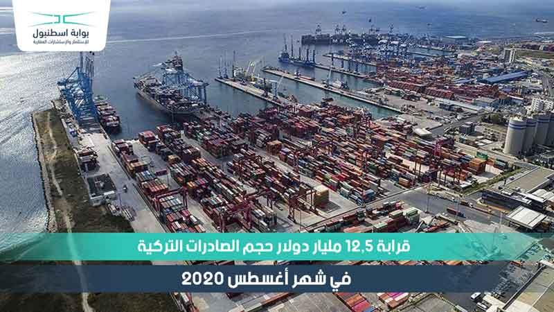 قرابة 12.5 مليار دولار حجم الصادرات التركية في شهر أغسطس 2020