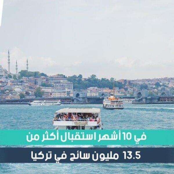 في 10أشهر استقبال أكثر من 13.5 مليون سائح في تركيا